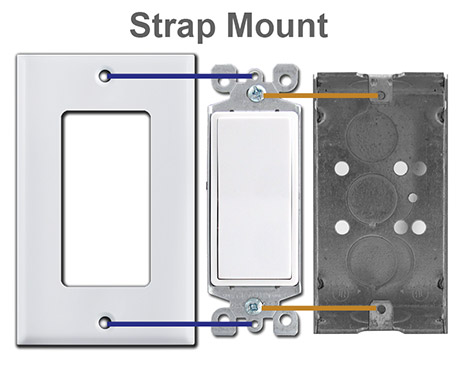 Installing Strap Mount Covers