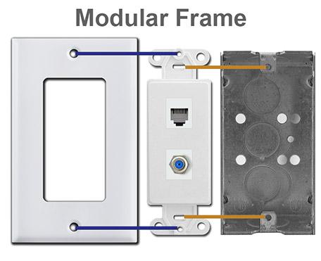 Mounting Modular Frames