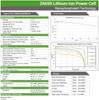 LithiumWerks 26650 Lithium Ion Specification Sheet