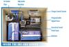 Solar aerator cabinet