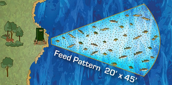Launch Pattern of Texas Hunter Fish Feeder