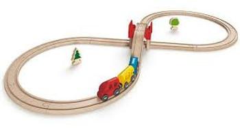 figure eight railway set