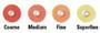Sof-Lex Pop-On Discs