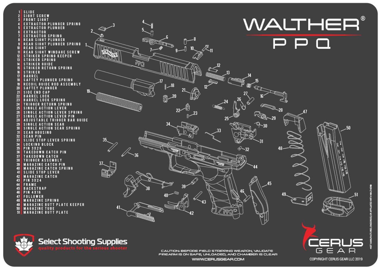WALTHER PPQ SCHEMATIC PROMAT