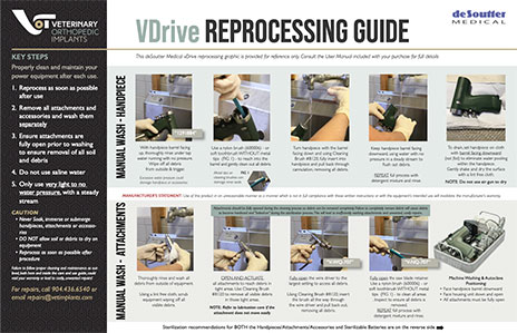 desoutter-re-processing-guide-poster.jpg