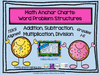 Math Anchor Charts: Word Problem Structures for Addition, Subtraction, Multiplication, Division