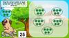 3rd Grade Multiplication Equal Groups St. Patricks Day in Google Slides EDITABLE
