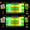 End of the Year Review Game Template Dino vs Caveman DIGITAL EDITABLE in Google