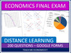 Economics Comprehensive Final Exam Distance Learning Google Forms 200 Questions