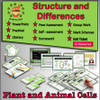 Plant and Animal Cells - Structure and Differences
