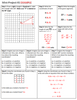 8th Math Review: 8 Fun Mini Projects (Self-Directed)