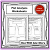 Plot Guided Note Resource