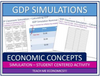 2 Gross Domestic Product (GDP) Simulations Activities for Economics!