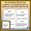 """""""A Long Walk to Water"""" Vocabulary Flash Cards and Word Wall Set 1"""