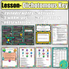 CLASSIFICATION- BIOLOGY DISTANCE LEARNING NOTEBOOK