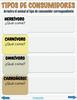 Cuaderno Interactivo Digital Ecosistemas (Distance Learning)