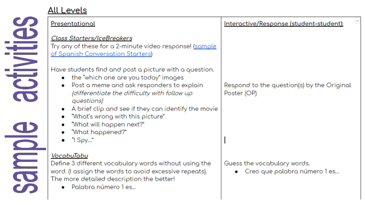 Rubric & Activities for Interactive Videos in the World Language Classroom (Spanish)