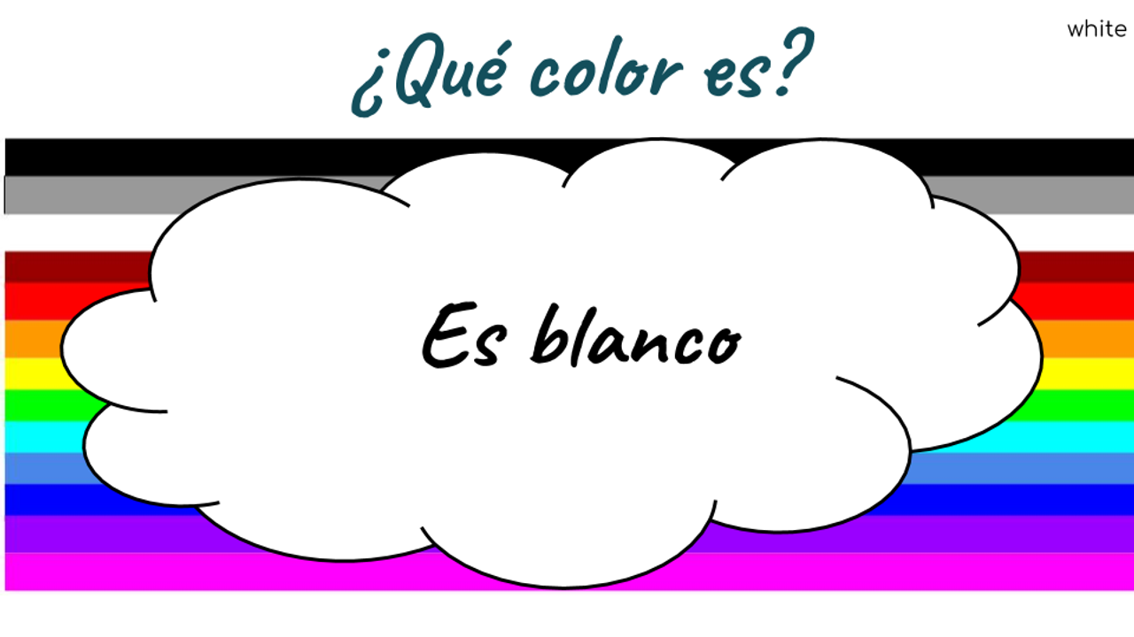 Adjective Agreement with Shapes & Colors (Concordancia con Formas y Colores)