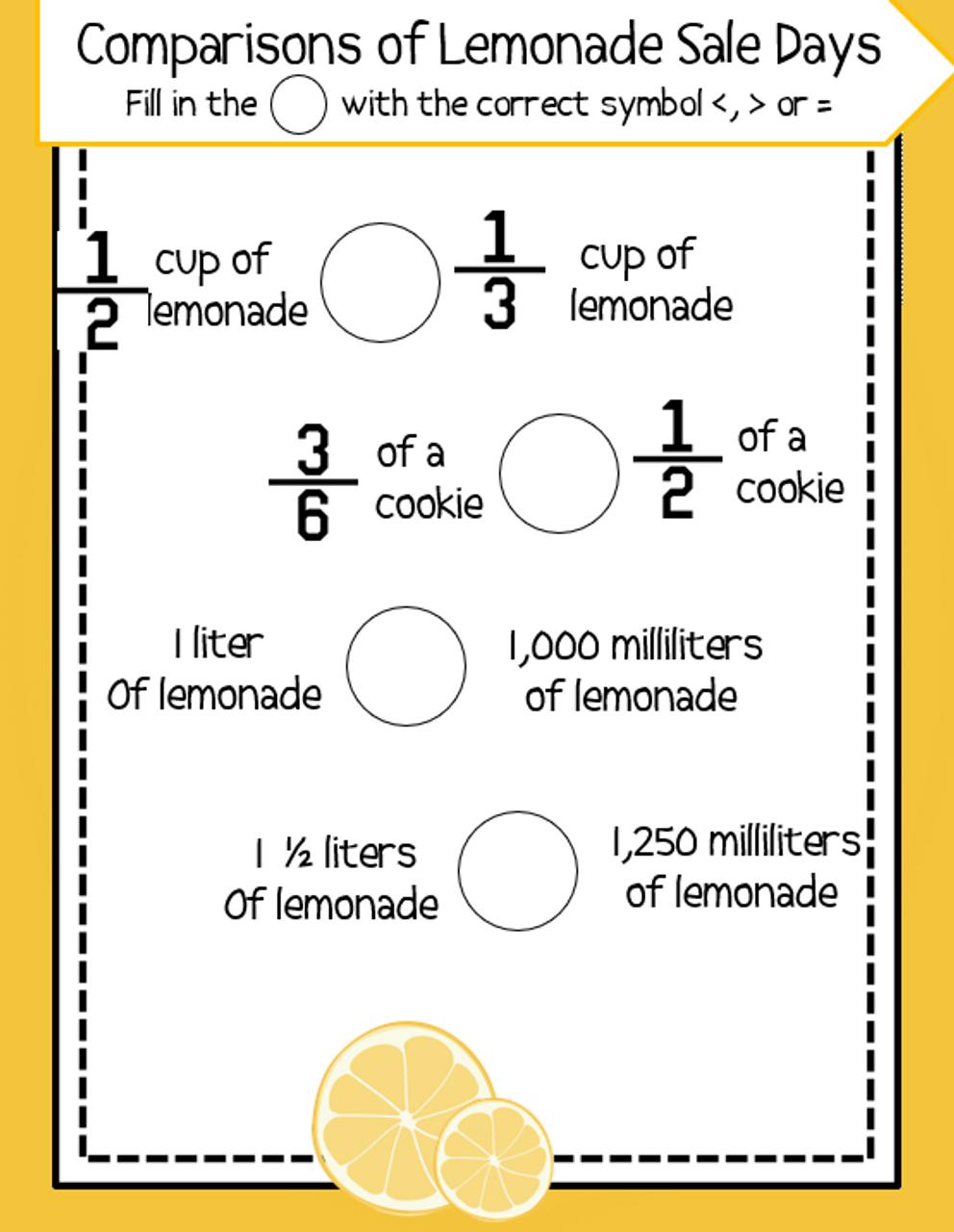 Lemonade Stand Math Project