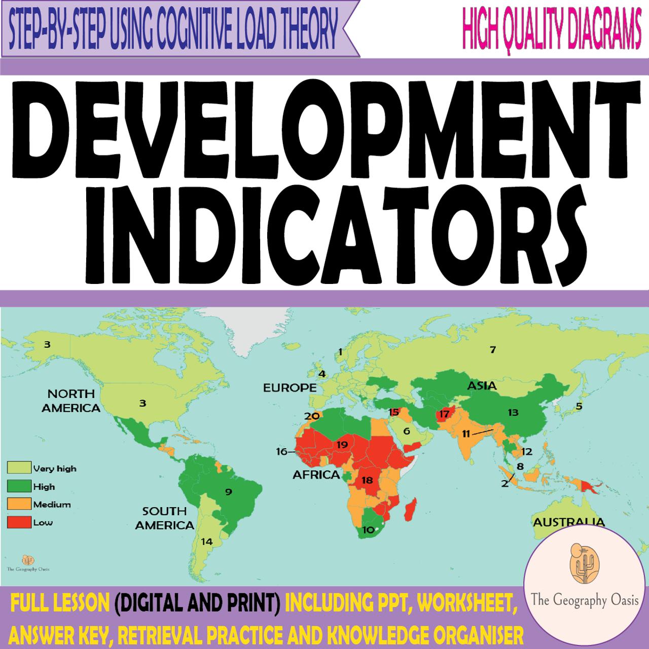 Development Indicators