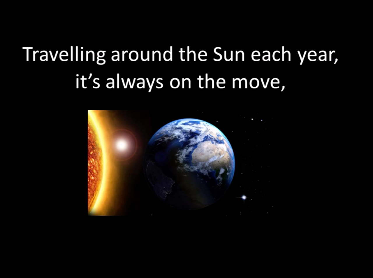 'OUR SOLAR SYSTEM' (Grades 3-7) ~ Curriculum Song Video