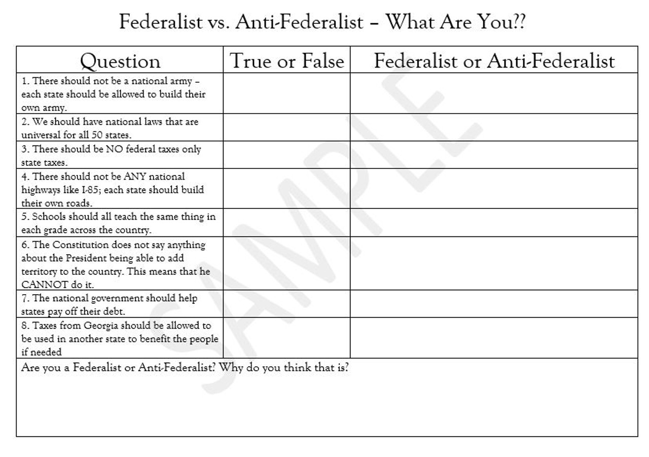 Federalist vs. Anti-Federalist Game  Which one are you??