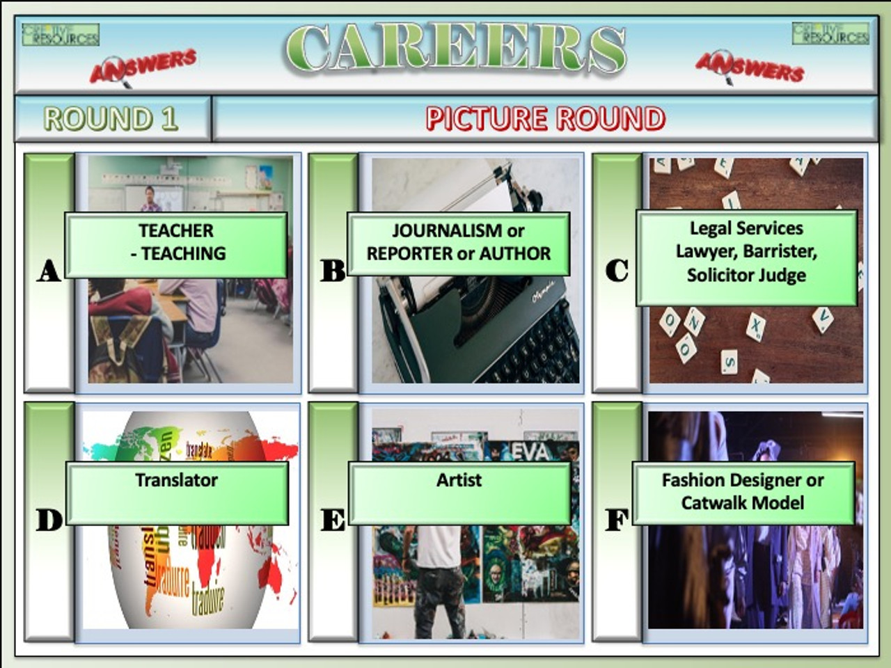 Arts and Humanities Careers Quiz