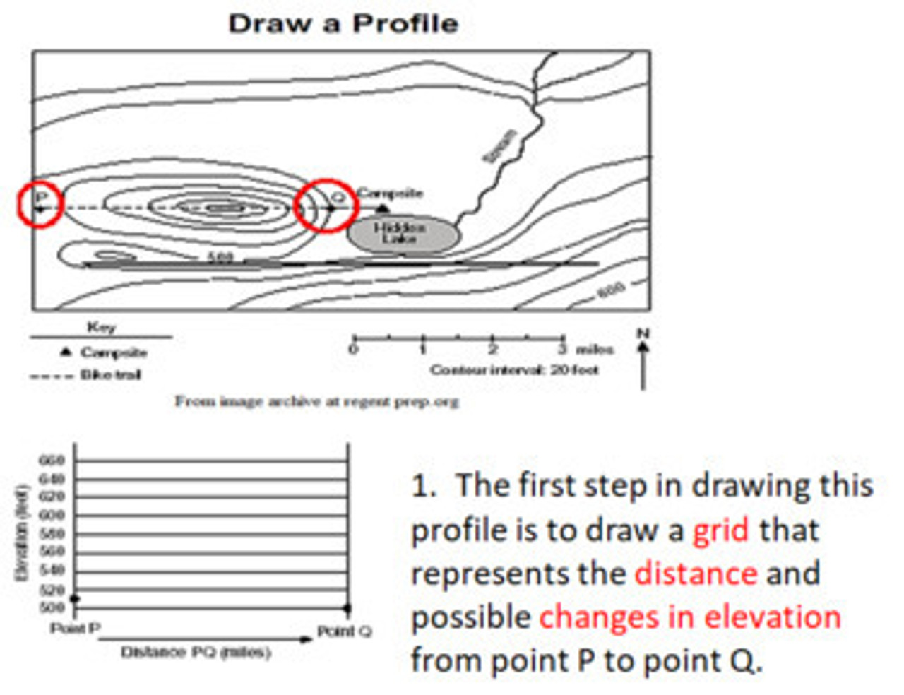 Topographic Map Learning Activities