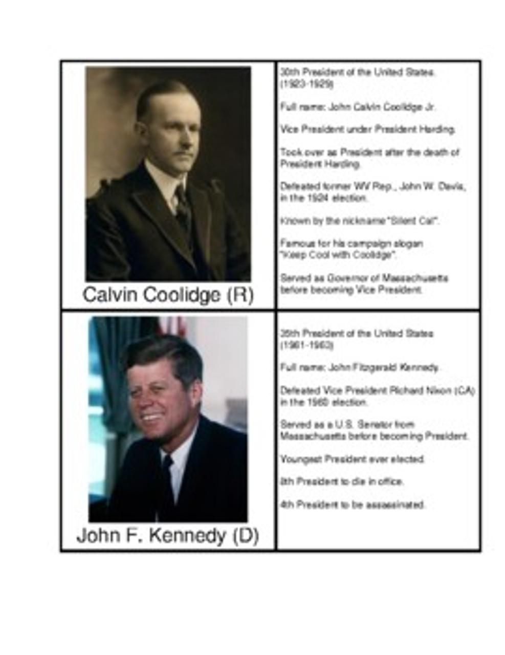 U.S. Presidents for Massachusetts