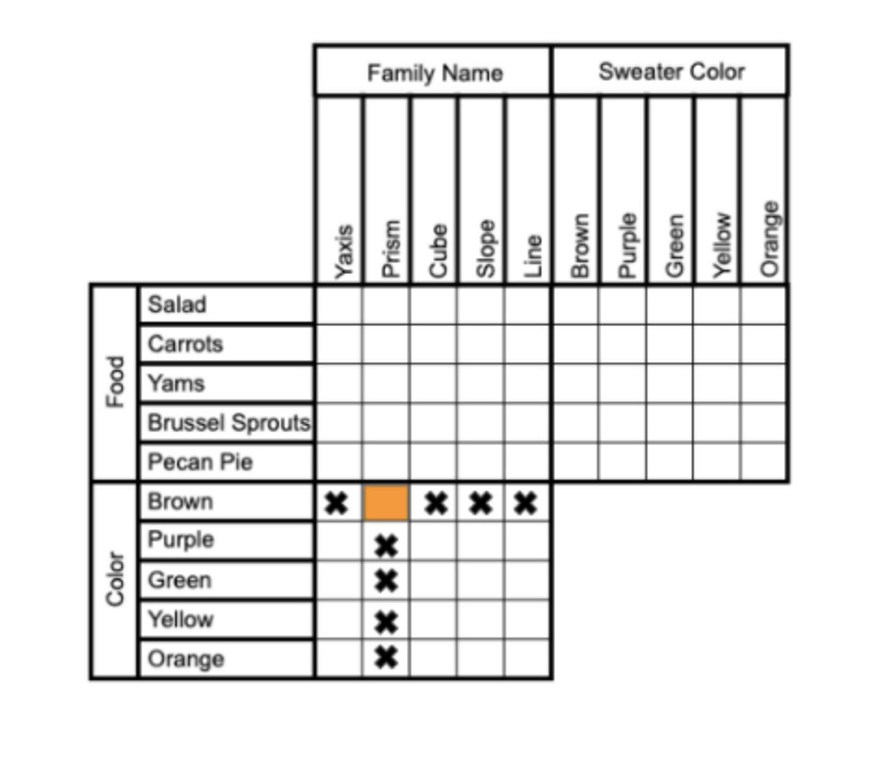 Task 3--logic puzzle