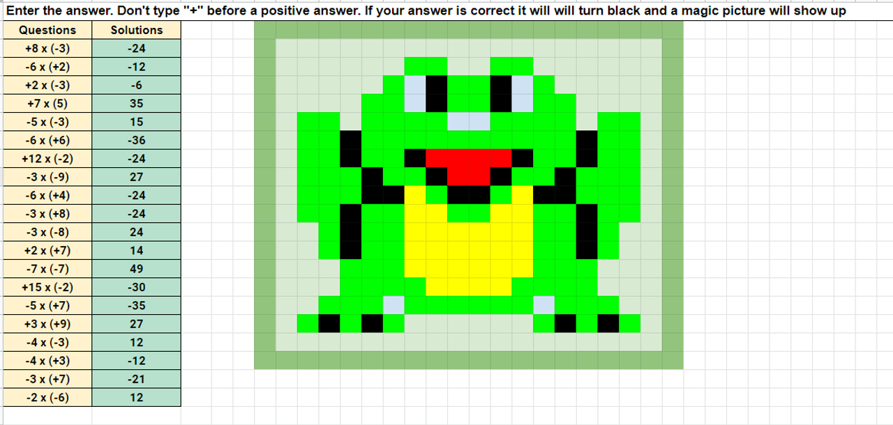 Multiplying and dividing Integers Pixel Art Activity Google Sheets