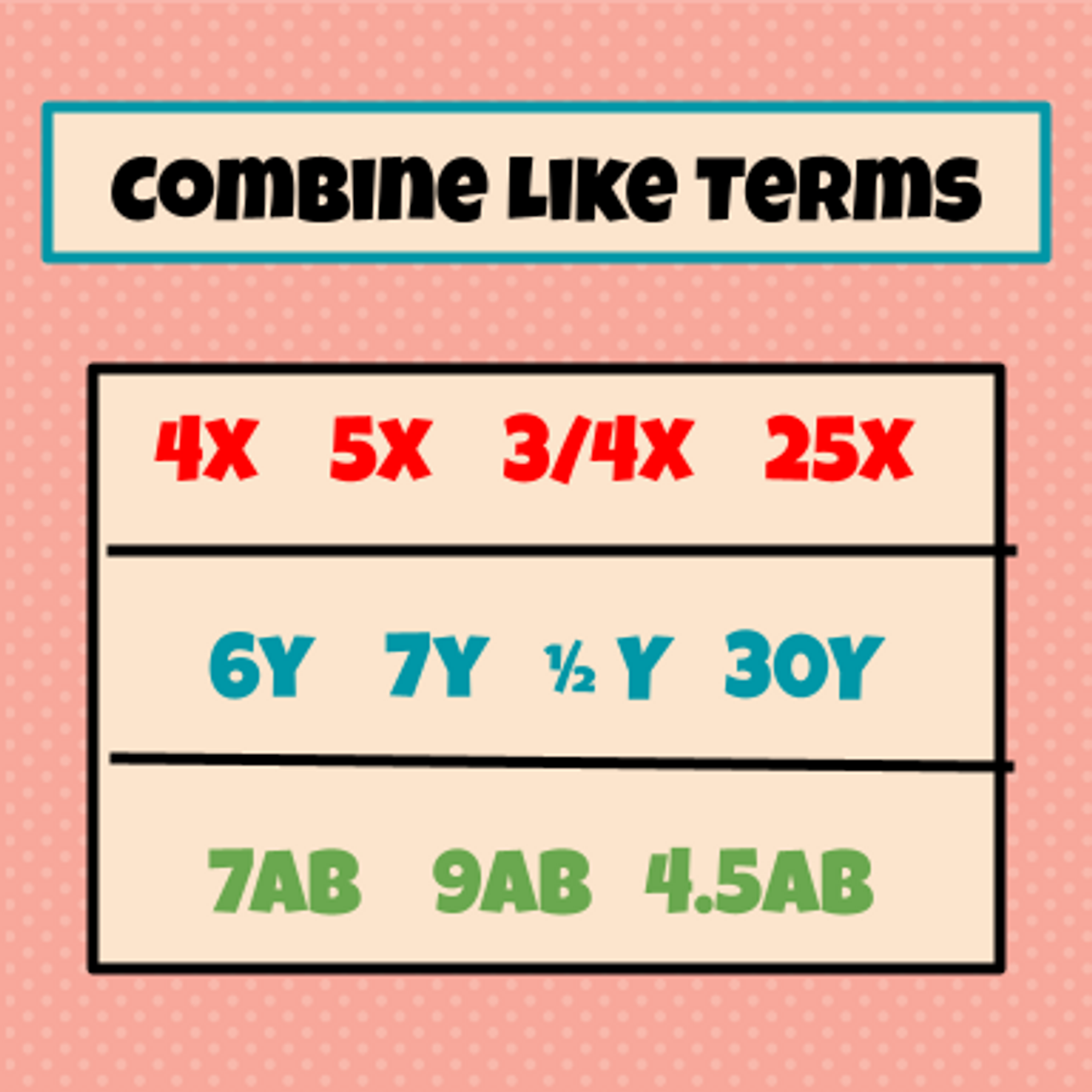 Combining Like Terms Lesson
