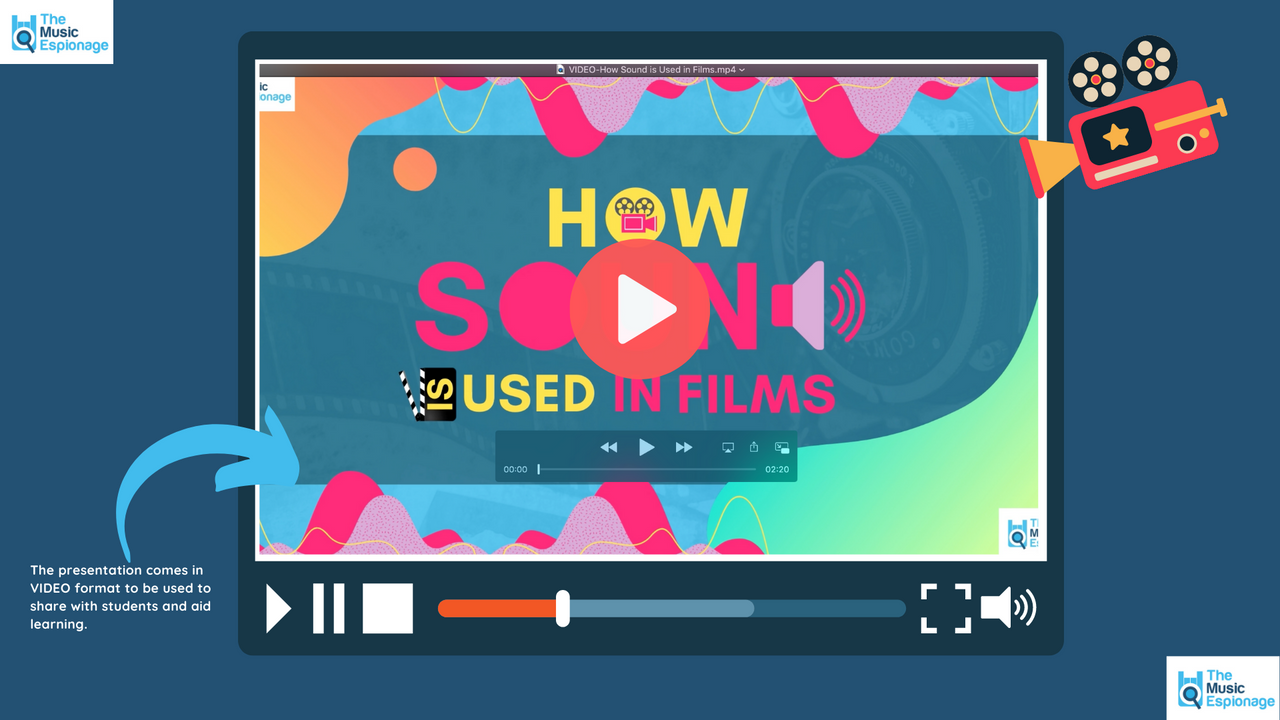 How Sound is Used in Films - FULL LESSON-Distance Learning | Google Slides™