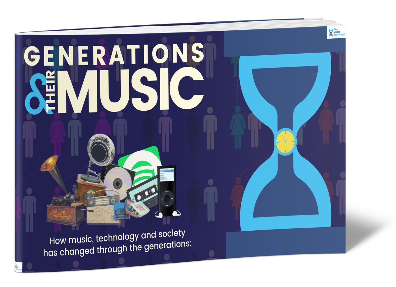 Generations and Their Music-FULL LESSONS-Distance Learning   Google Slides™