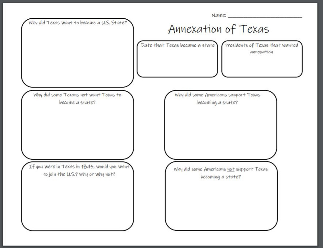 Texas Annexation Project