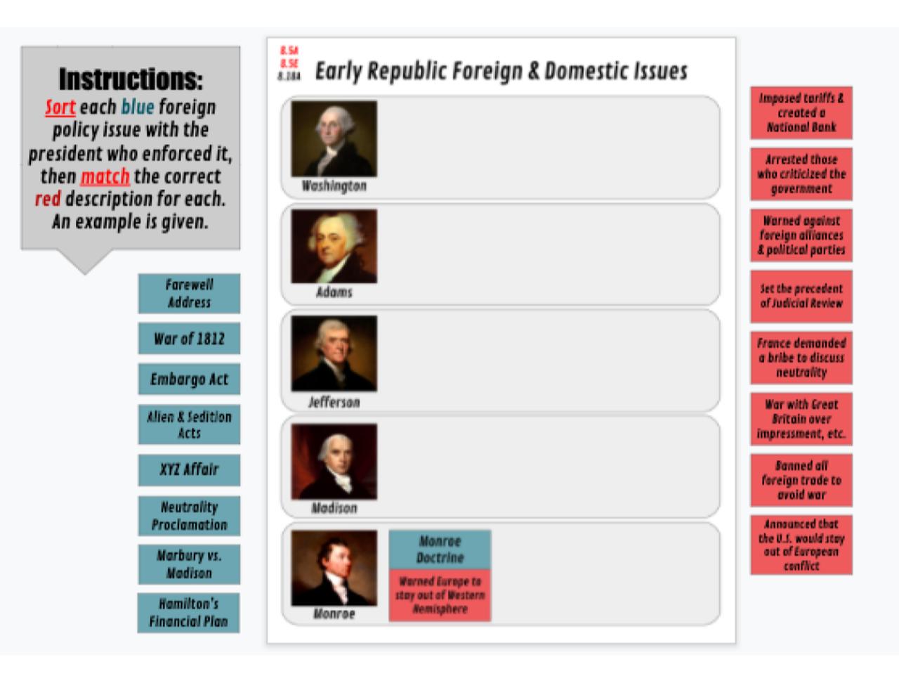 U.S. History Digital Review & Study Guide | STAAR 8th Grade Social Studies