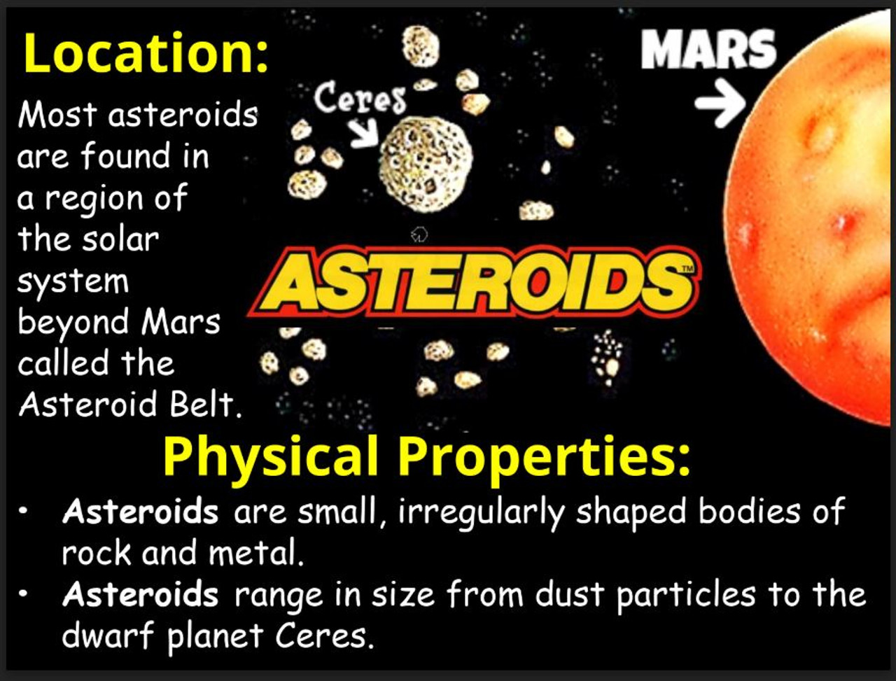 Astronomy - Minor Objects