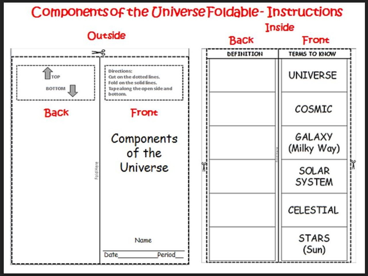 Components of the Universe - Scale and Size