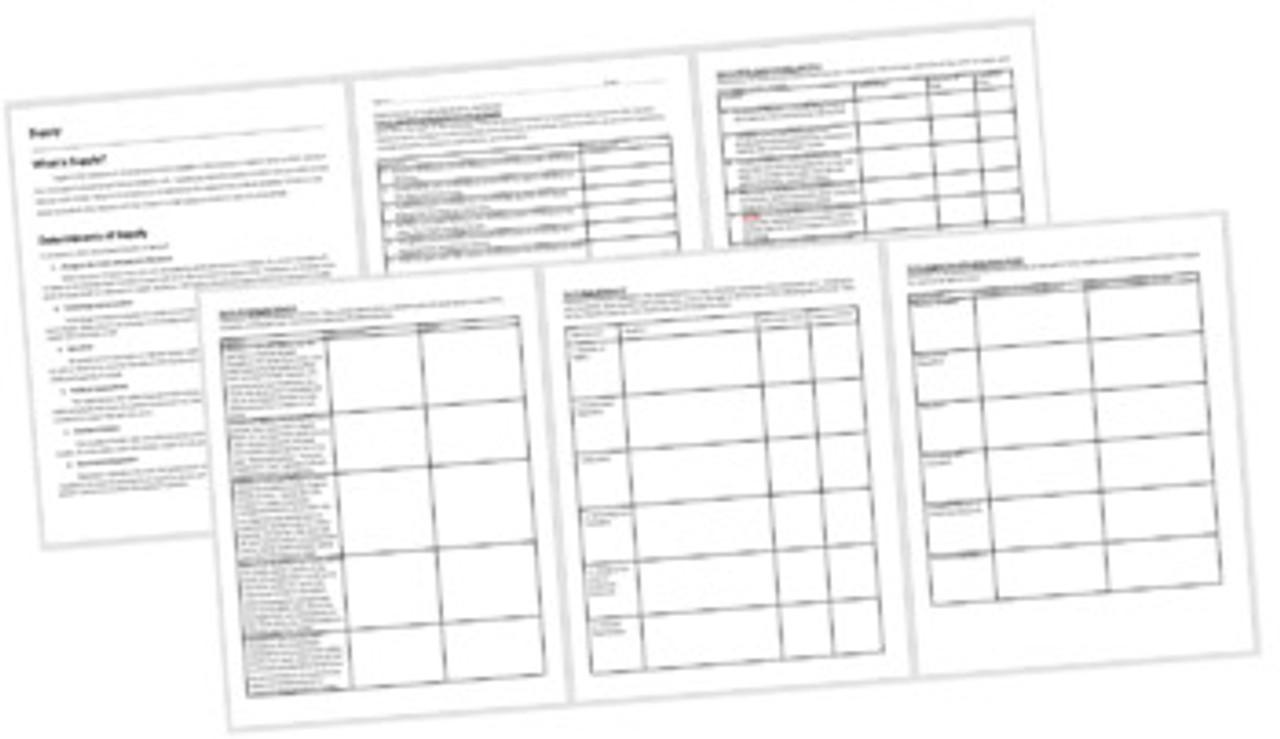 Determinants of Supply Review, Economics Microeconomics, Printable or Google
