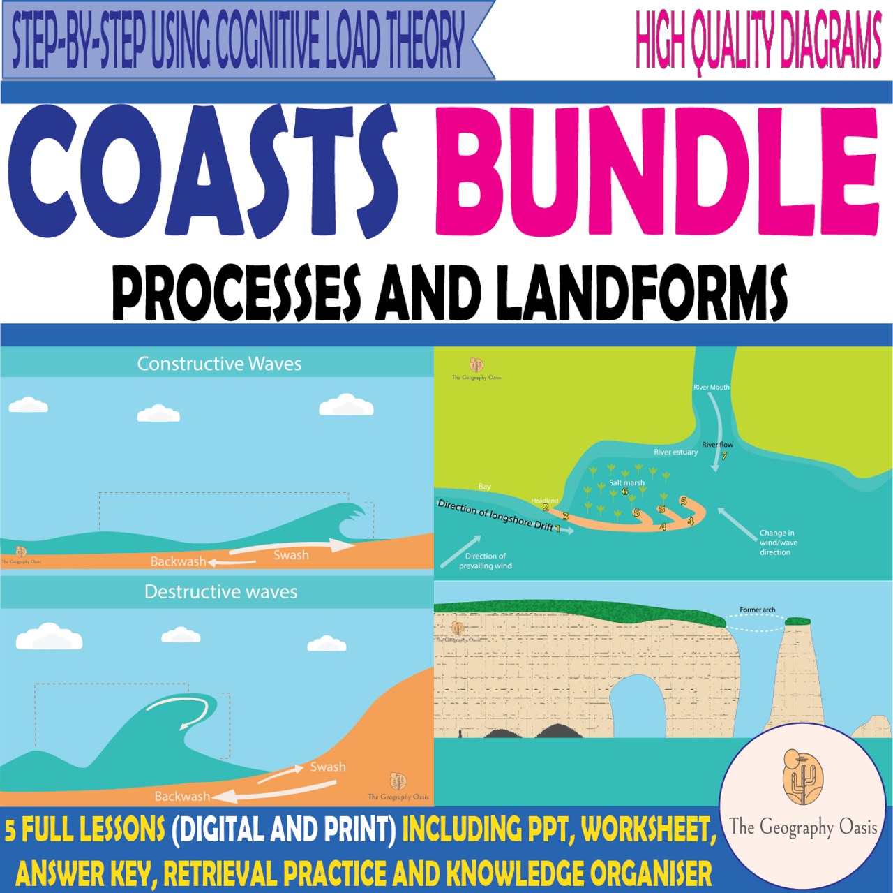 Coasts Bundle Light