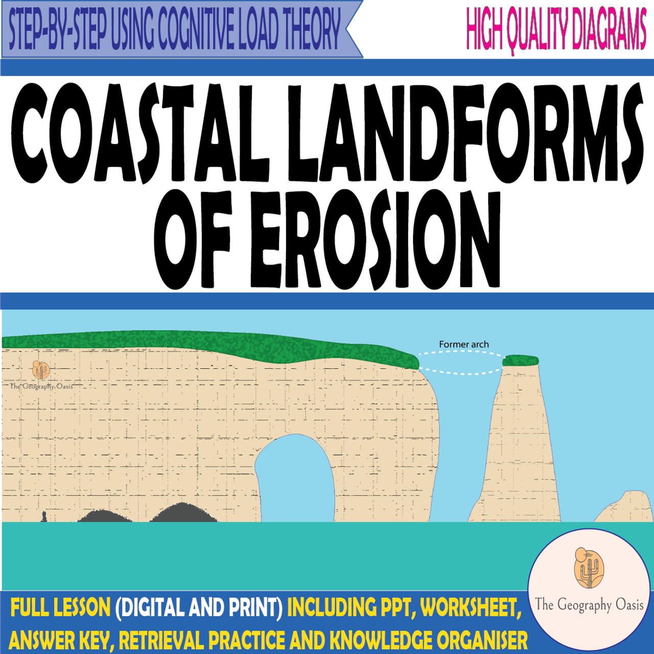 Coasts- Erosional Landforms