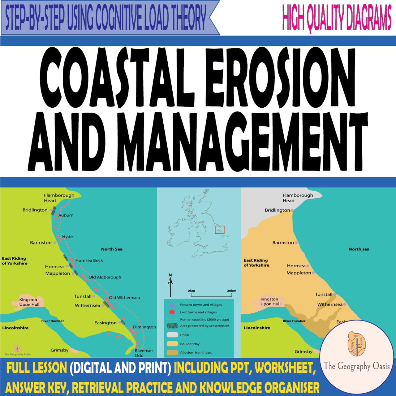 Coastal Erosion and Management (Holderness)
