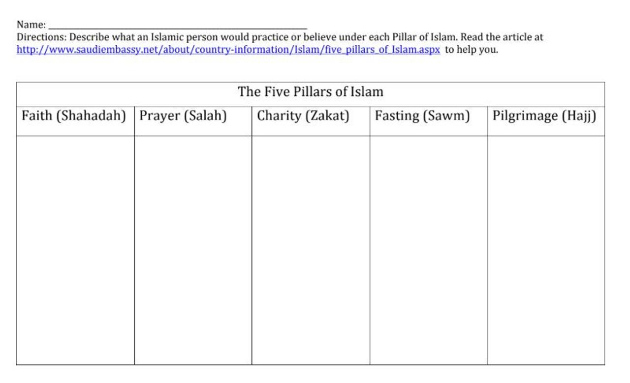 Modified Pillars of Islam Worksheet