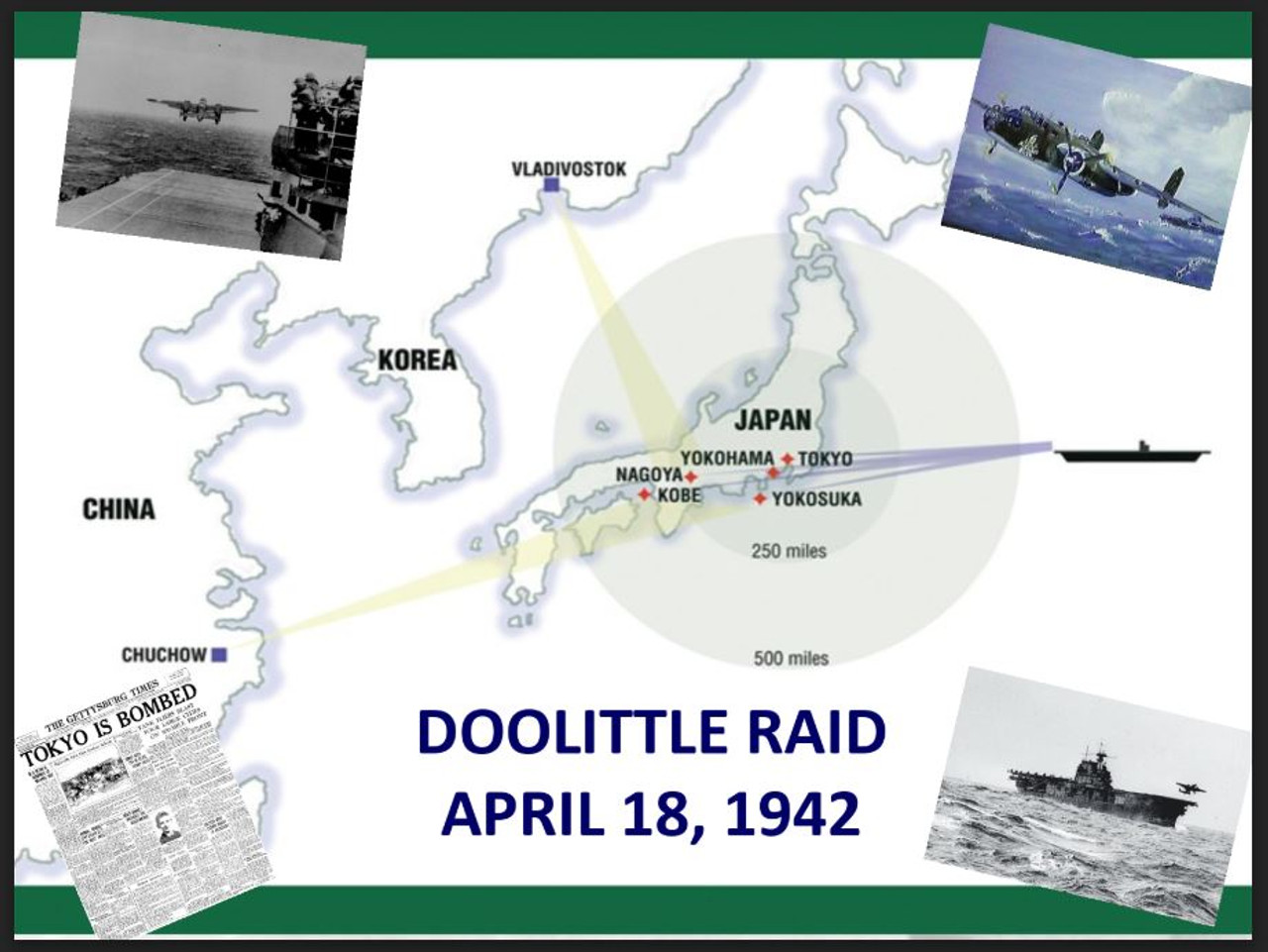 The Doolittle Raid - Amped Up Learning on