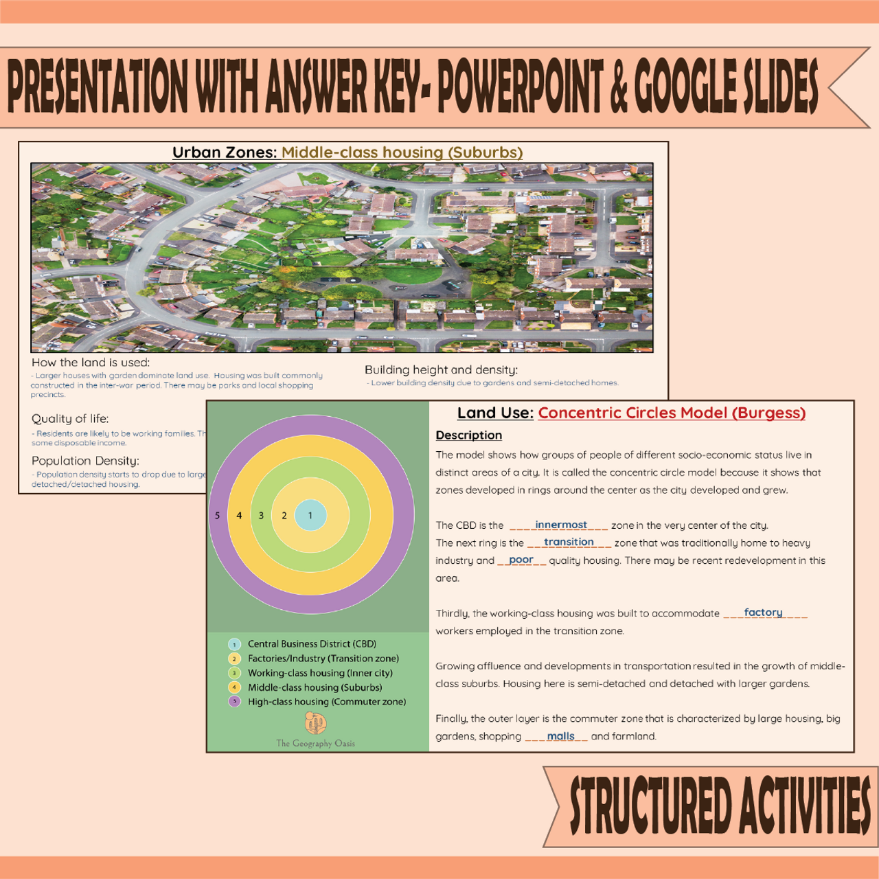 BUNDLE: SETTLEMENT AND URBAN GEOGRAPHY
