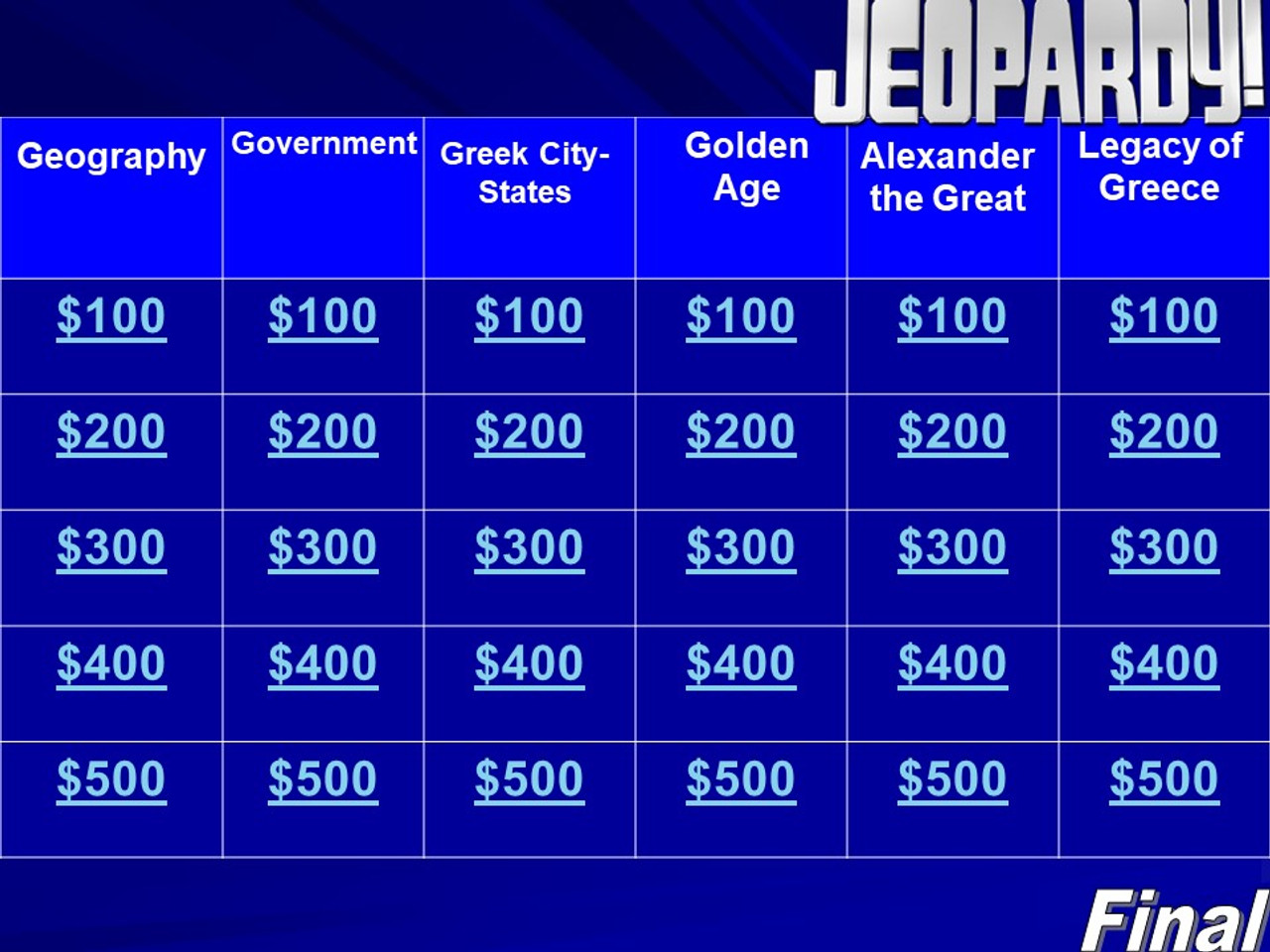Ancient Greece Jeopardy Review Game
