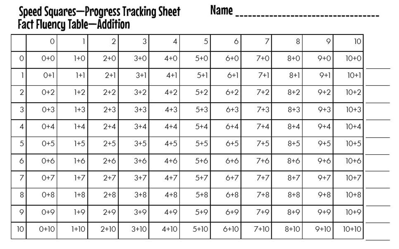 Speed Squares Student Tracking Sheet - FREE