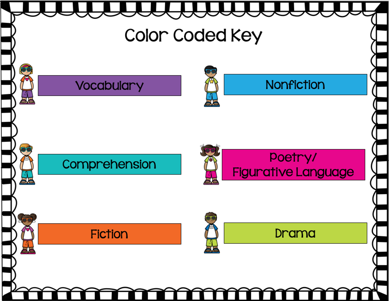 4th Grade STAAR Reading Academic Vocabulary Word Wall