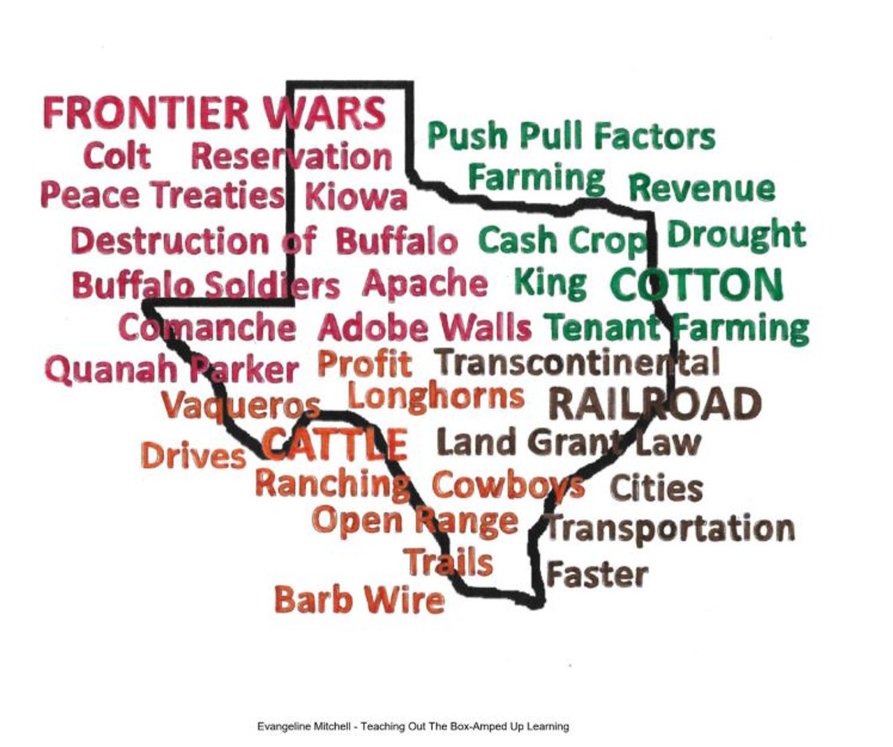 Preview Doodle Bundle: Texas History Second Semester