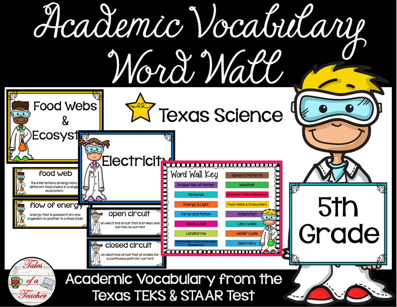 5th Gr Texas STAAR Science Academic Vocabulary Word Wall